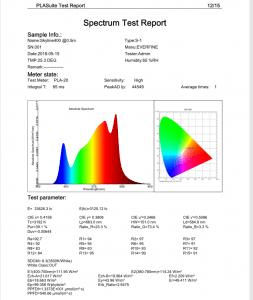 Skyline 400 MK2 Full spectrum LED grow lights